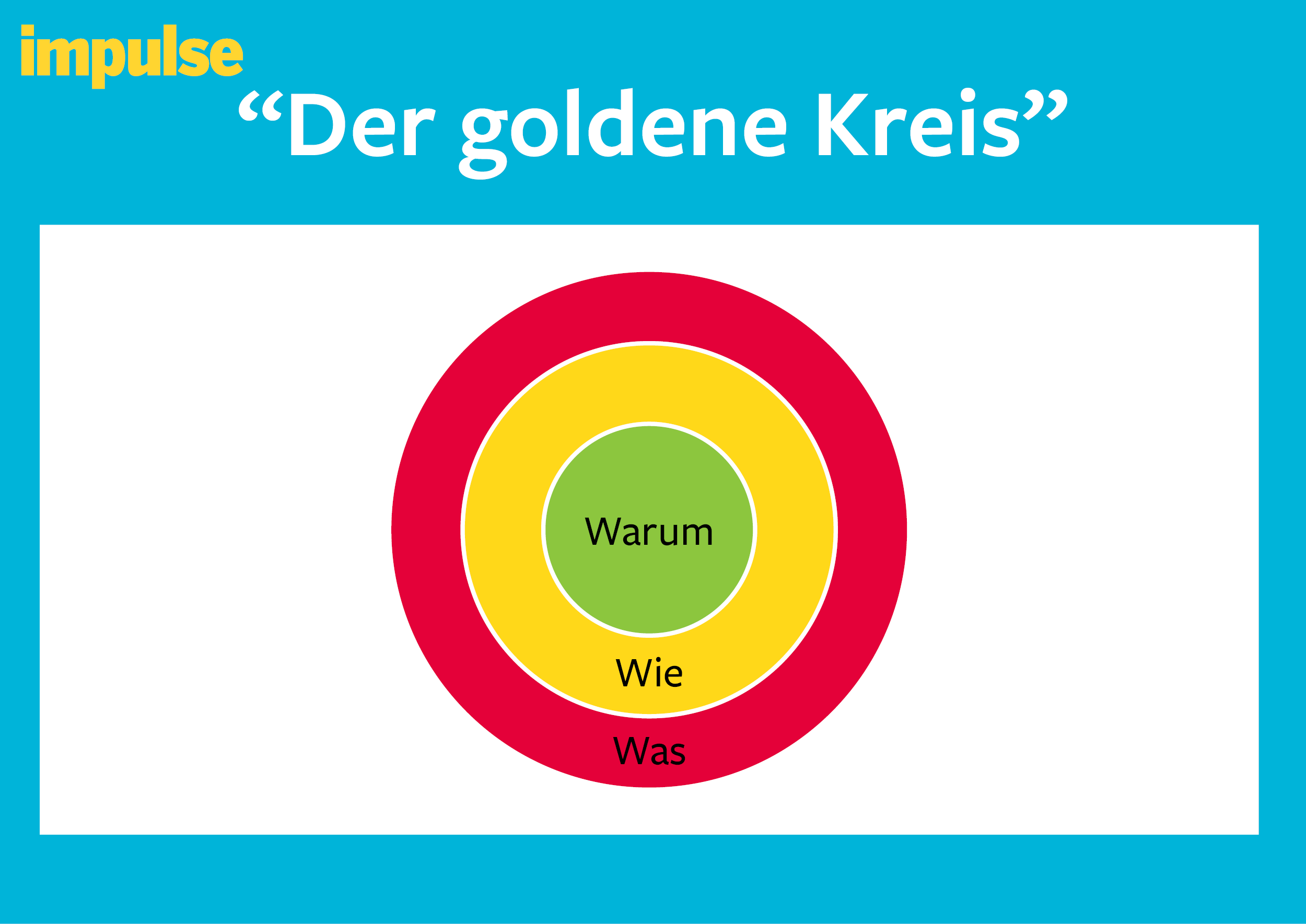 Der goldene Kreis